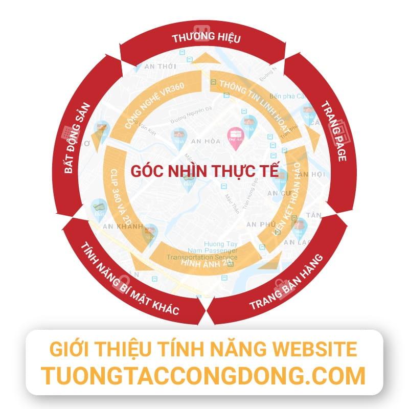 Cac cong nghe tai website tuongtaccongdong.com